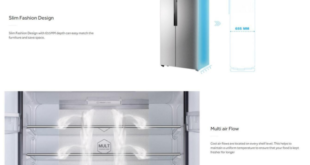 Haier Hrf 618ss Price In Pakistan 2019 Refrigerator Features, Specifications