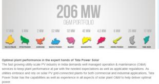 Tata Solar Panel Price In Pakistan 2019 10W, 40W, 80W, 100W