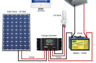 Solar Inverter Price In Pakistan 2019