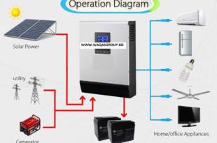 Solar Inverter Price List In Pakistan 2019, Hybrid