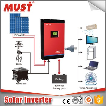 Solar Inverter Price List
